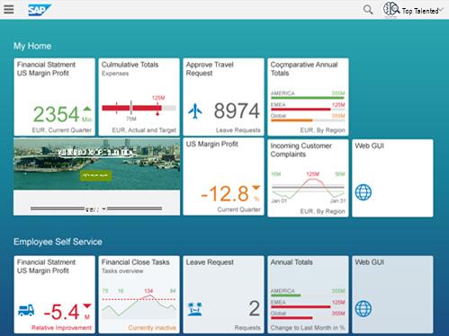 Top Talented, SAP Fiori UI5